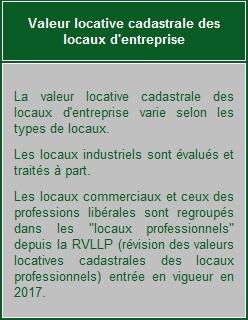 Tout Sur La Valeur Locative Cadastrale Et La Taxe Fonciere
